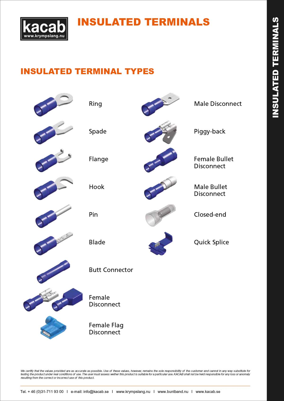 Cable lugs guide